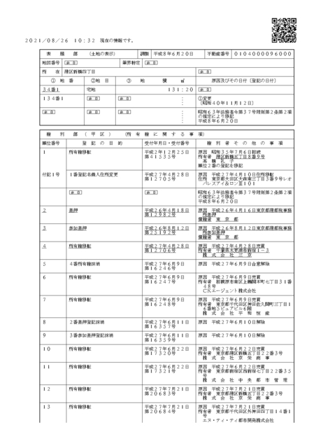 亡高橋礼子相続財産。.jpg