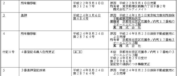 鳳、木本、アルティメイト_競売.jpg